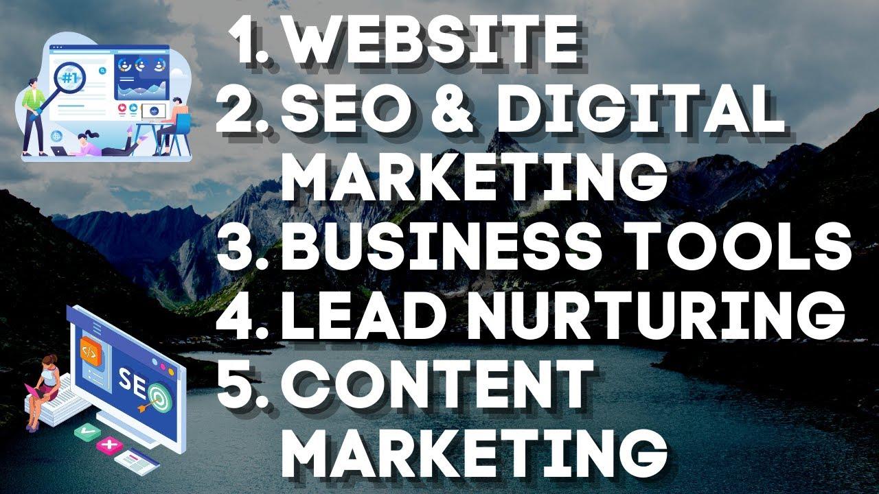 Web sites | Web optimization & Digital Marketing and advertising | Company Automation | Suniltams | JustBaazaar